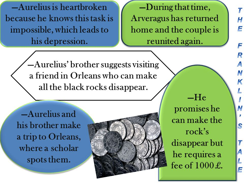 THE FRANKLIN'S TALE —Aurelius is heartbroken because he knows this task is impossible, which leads to his depression.