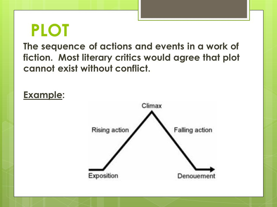 PLOT The sequence of actions and events in a work of fiction.