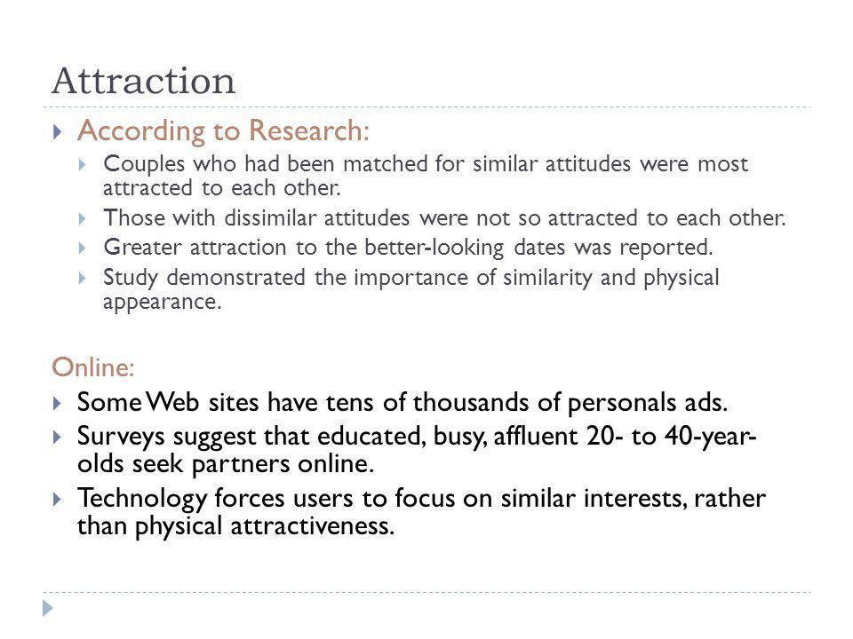 Attraction According to Research: Online: