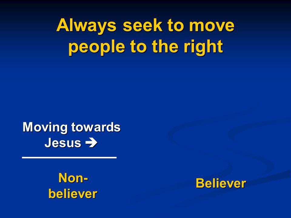 Always seek to move people to the right