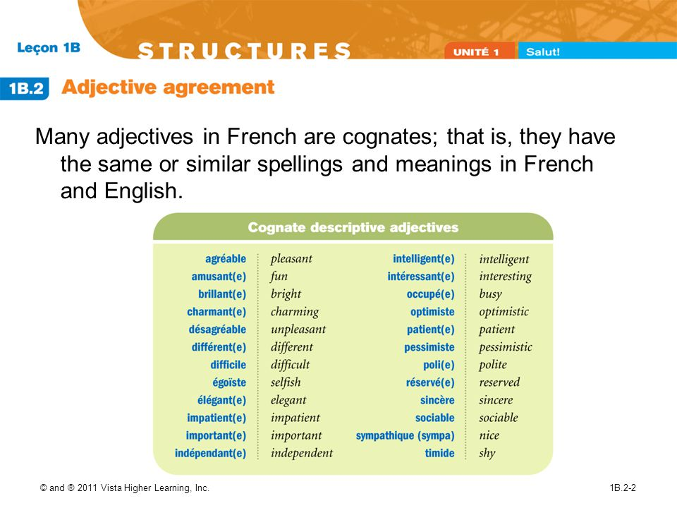 Point De Dpart Adjectives Are Words That Describe People Places