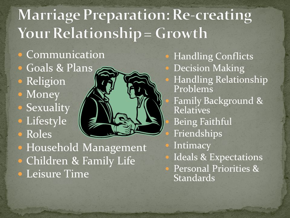 Marriage Preparation: Re-creating Your Relationship = Growth