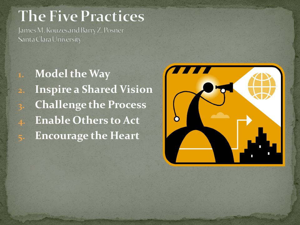 The Five Practices James M. Kouzes and Barry Z