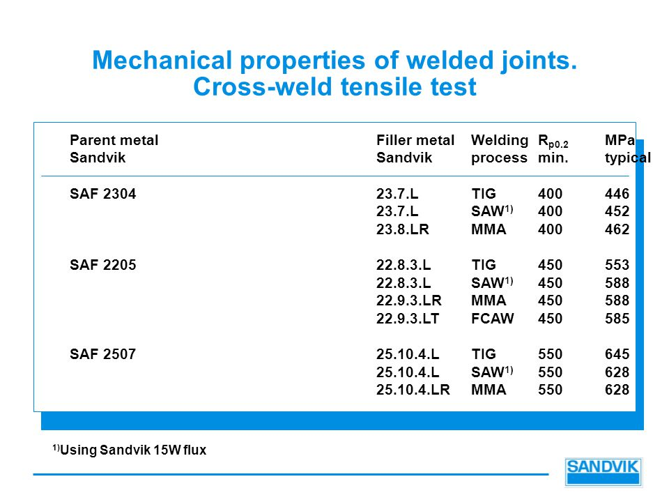 Mechanical properties of welded joints. Cross-weld tensile test
