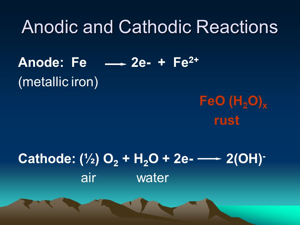 Anodic and Cathodic Reactions