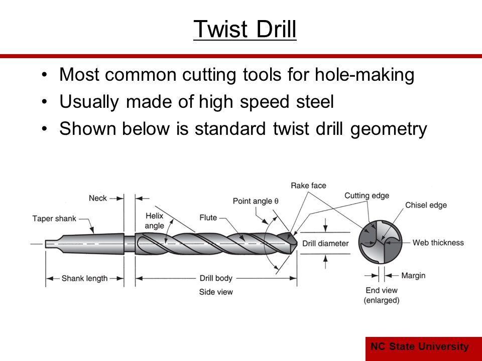 Twist Drill Most common cutting tools for hole‑making