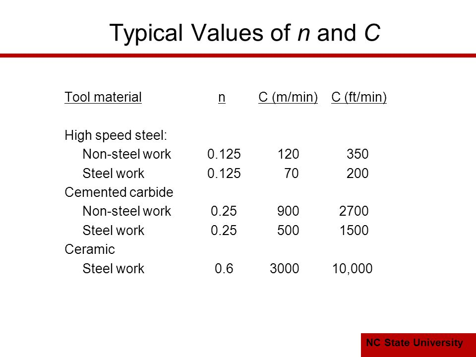 Typical Values of n and C