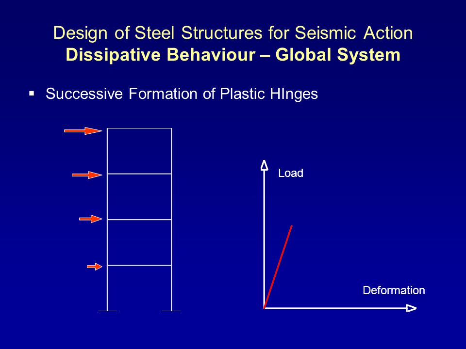 Design of Steel Structures for Seismic Action Dissipative Behaviour – Global System