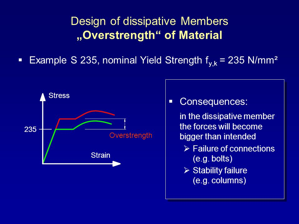 "Design of dissipative Members ""Overstrength of Material"