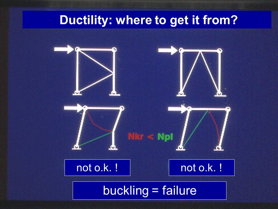 Ductility: where to get it from
