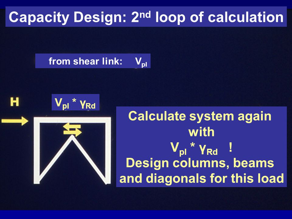 Calculate system again and diagonals for this load