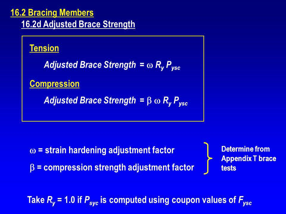 16.2d Adjusted Brace Strength