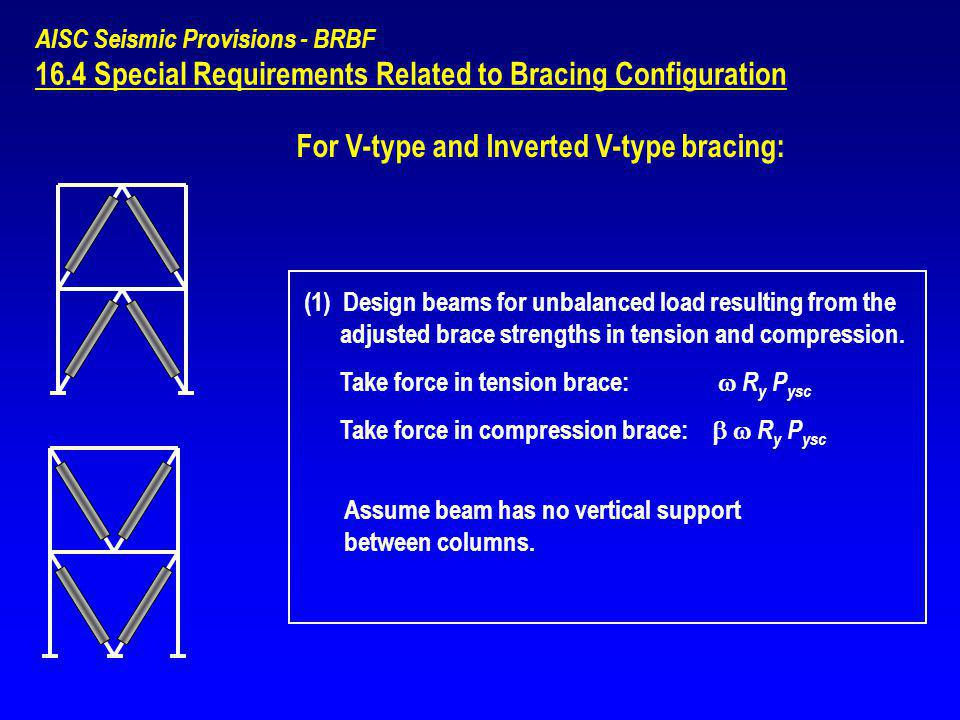 16.4 Special Requirements Related to Bracing Configuration