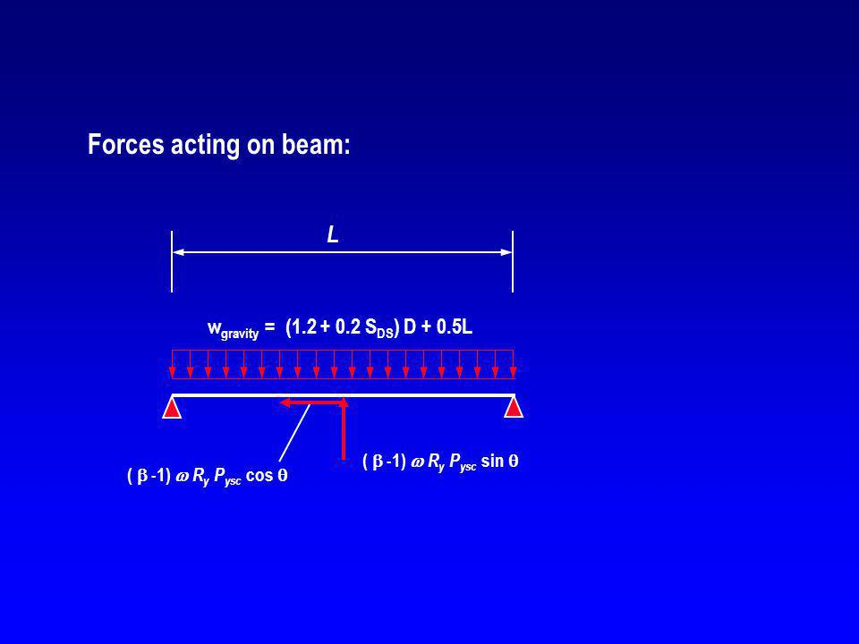 Forces acting on beam: L wgravity = (1.2 + 0.2 SDS) D + 0.5L