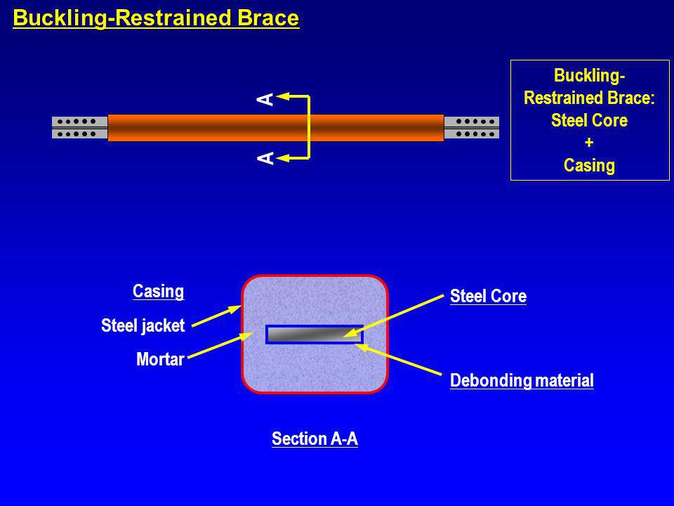 Buckling- Restrained Brace: Steel Core + Casing