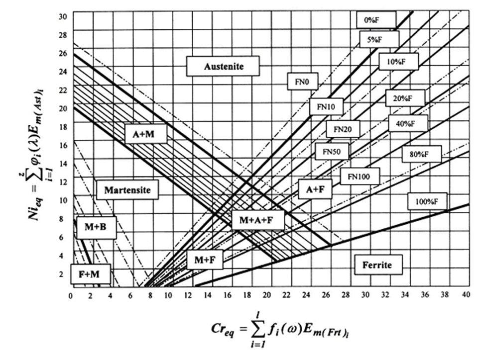 heat treatment  u0026 microstructure evolution in metals