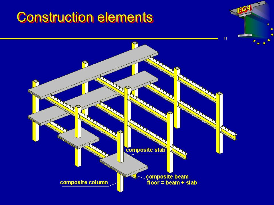 Construction elements