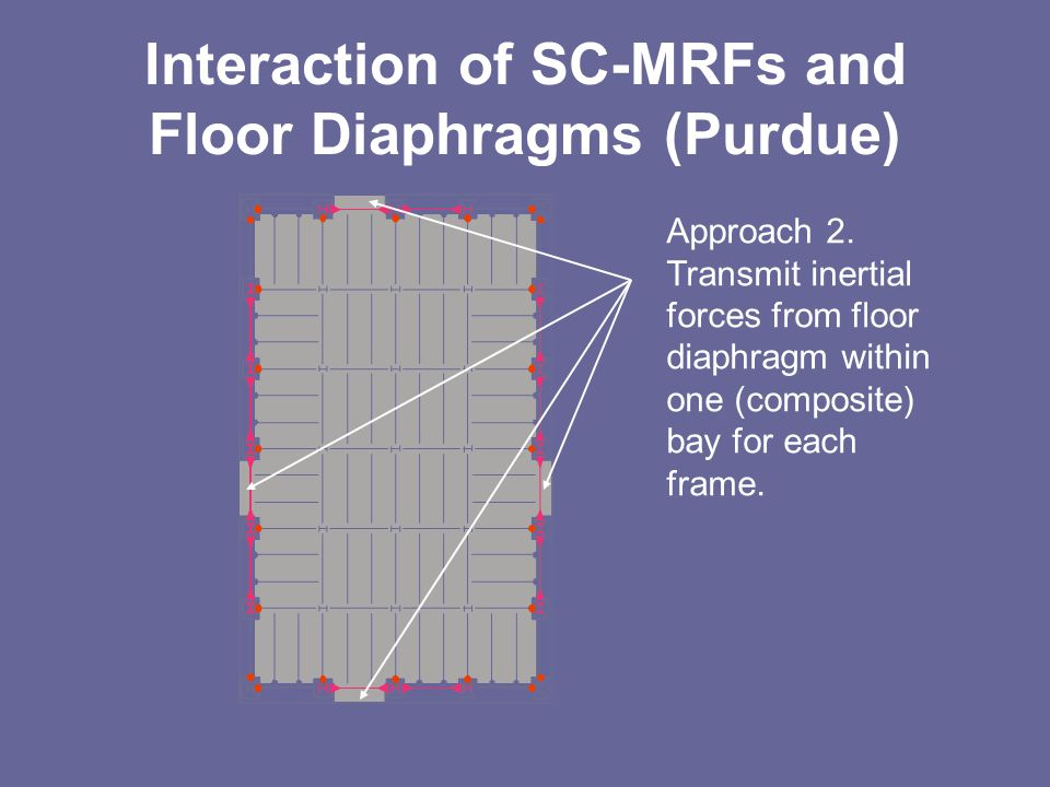 Interaction of SC-MRFs and Floor Diaphragms (Purdue)
