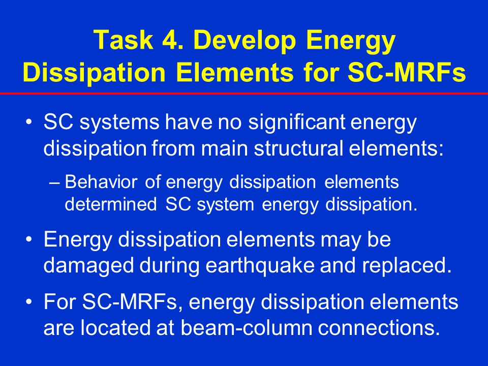 Task 4. Develop Energy Dissipation Elements for SC-MRFs