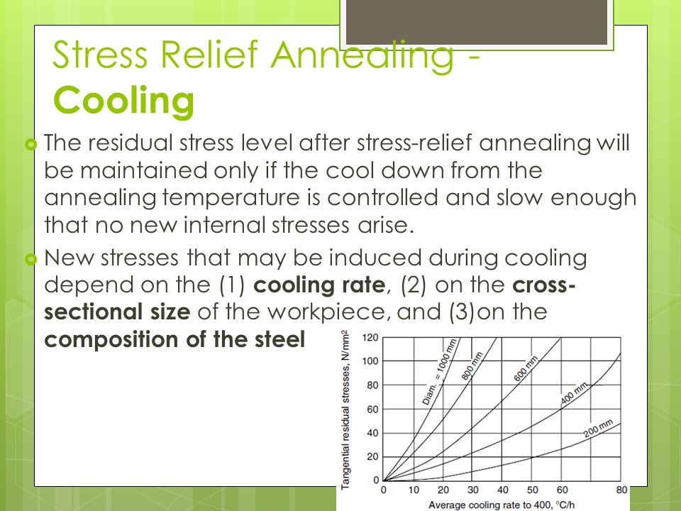 Stress Relief Annealing - Cooling