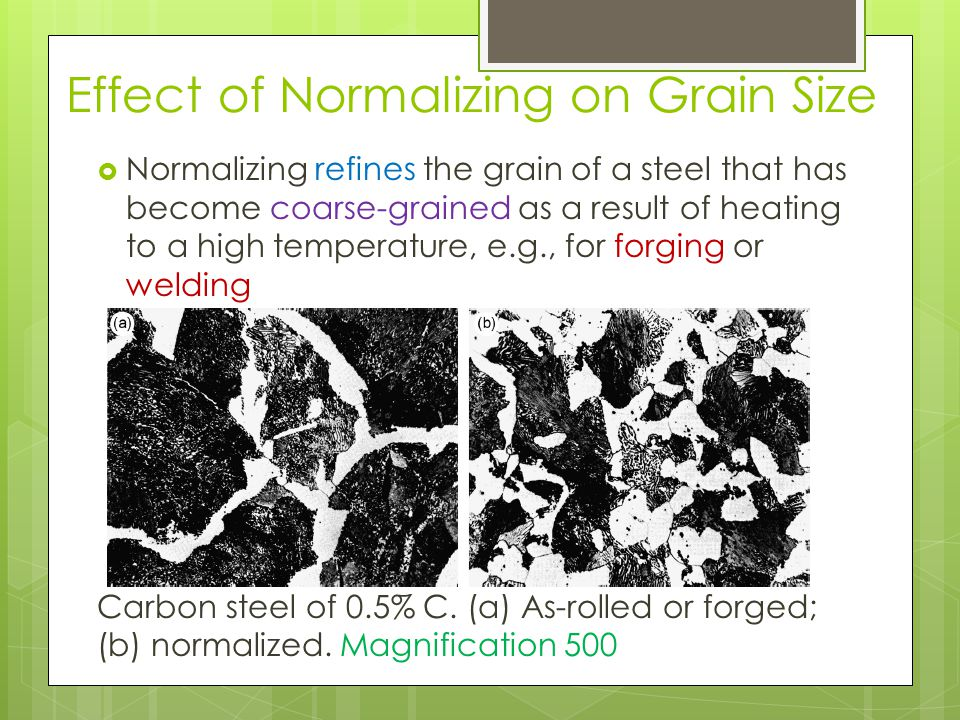Effect of Normalizing on Grain Size