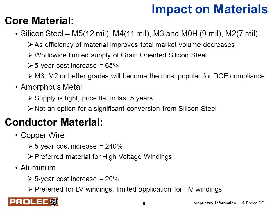 Impact on Materials Core Material: Conductor Material: