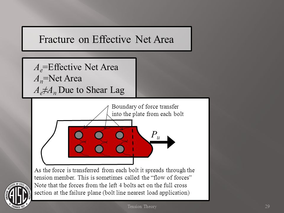 Fracture on Effective Net Area