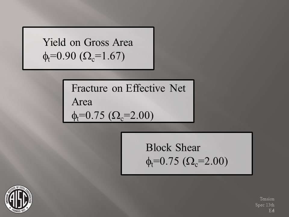 Fracture on Effective Net Area ft=0.75 (Wc=2.00)