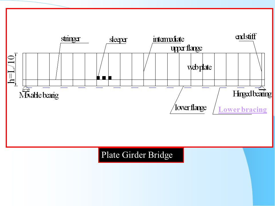 Lower bracing Plate Girder Bridge