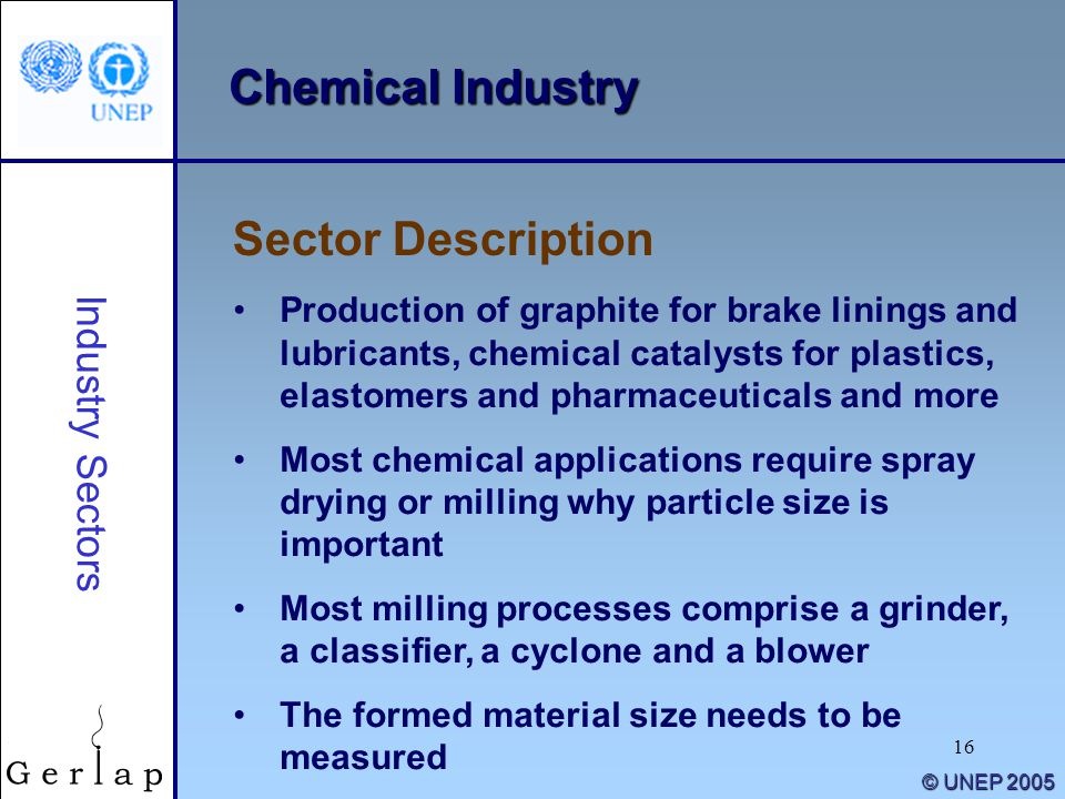 Chemical Industry Sector Description Industry Sectors