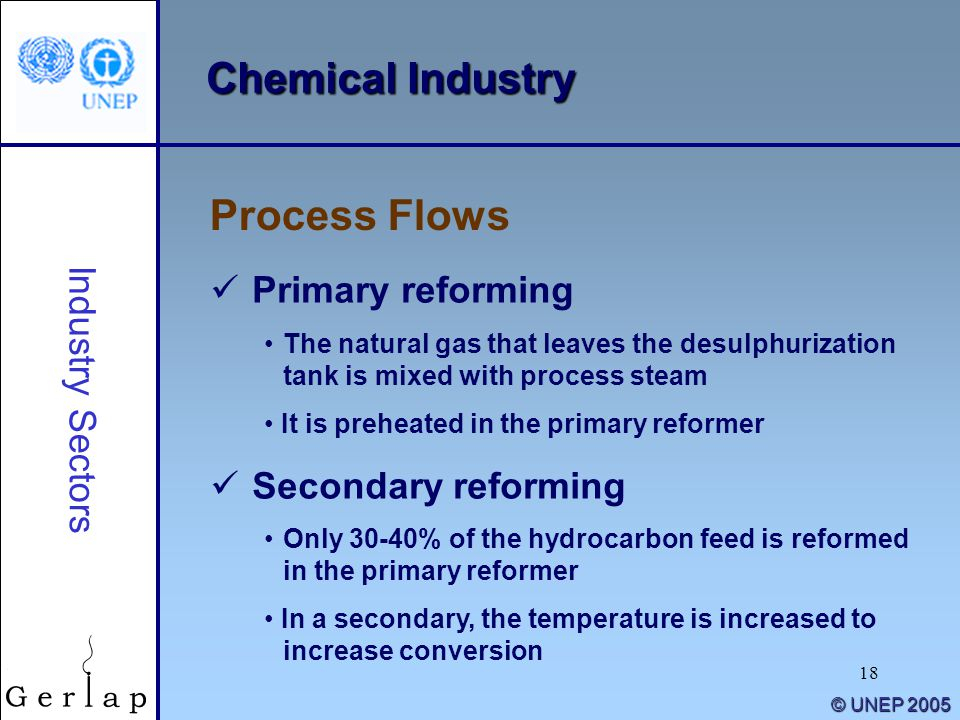 Chemical Industry Process Flows Primary reforming Industry Sectors