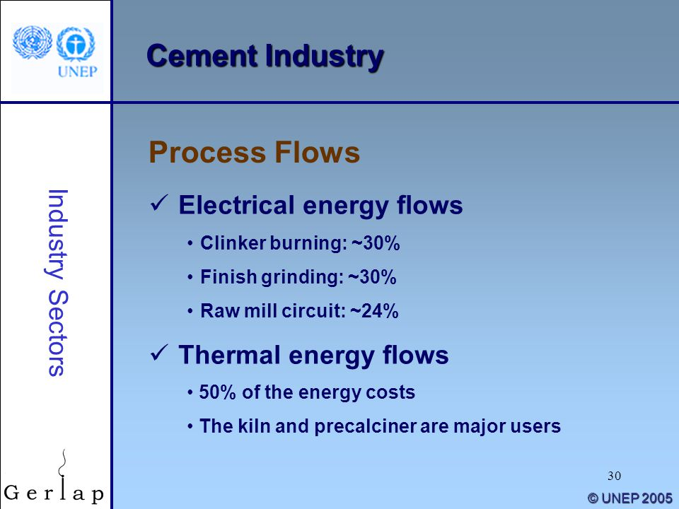 Cement Industry Process Flows Electrical energy flows Industry Sectors