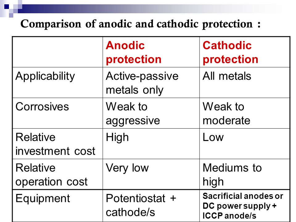 Comparison of anodic and cathodic protection :