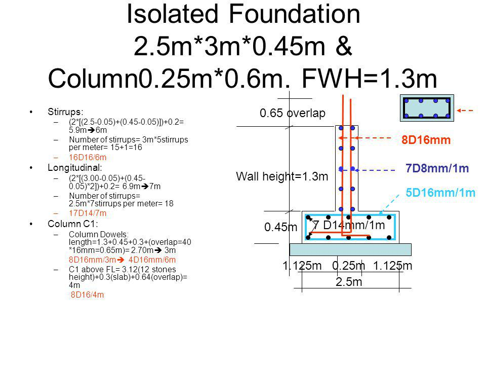 Isolated Foundation 2.5m*3m*0.45m & Column0.25m*0.6m. FWH=1.3m