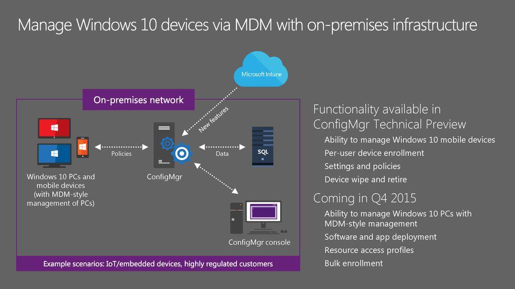 Microsoft Ignite /2/2019 7:15 PM - ppt download