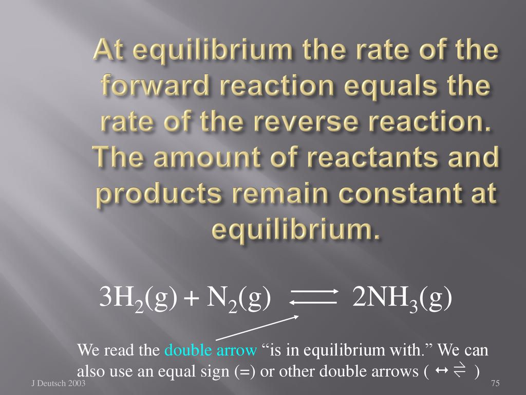 Amount Deutsch vi. kinetics/equilibrium - ppt download