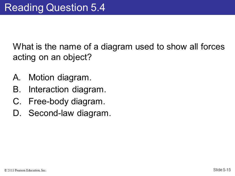 Reading Question 5.4 What is the name of a diagram used to show all forces acting on an object Motion diagram.
