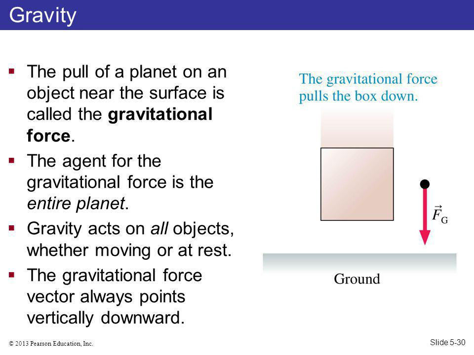 Gravity The pull of a planet on an object near the surface is called the gravitational force.