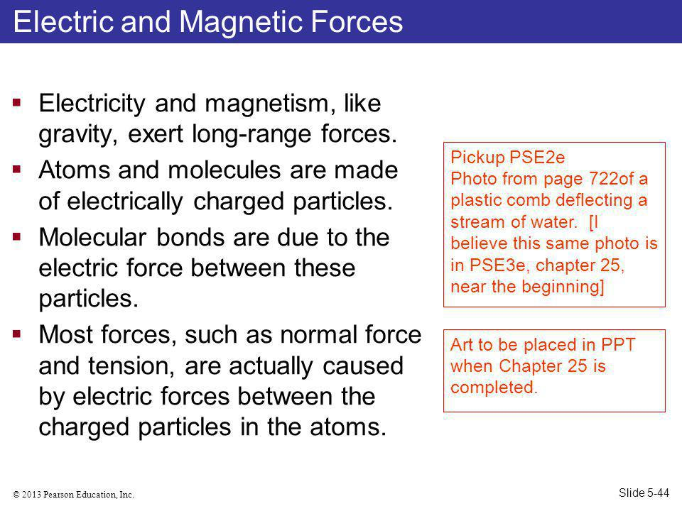 Electric and Magnetic Forces