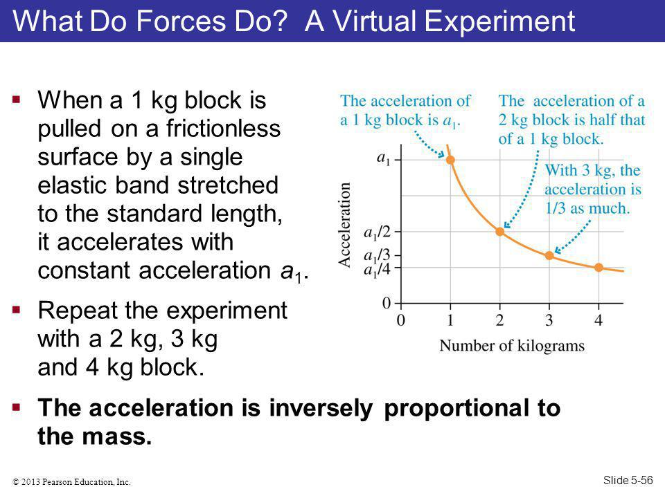 What Do Forces Do A Virtual Experiment
