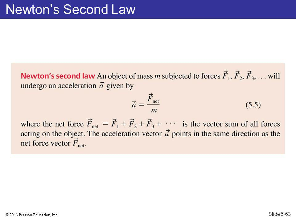 Newton's Second Law Slide 5-63