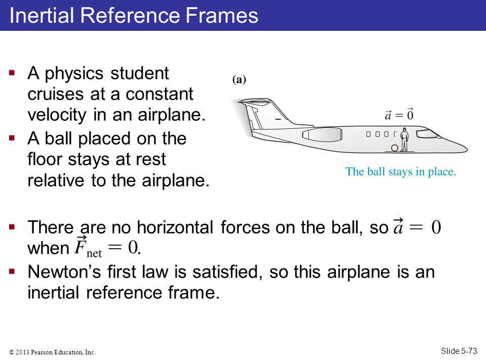 Inertial Reference Frames