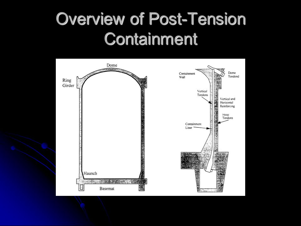 Overview of Post-Tension Containment