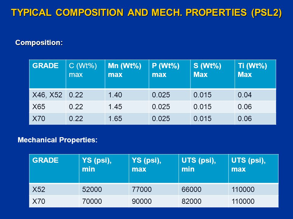 TYPICAL COMPOSITION AND MECH. PROPERTIES (PSL2)
