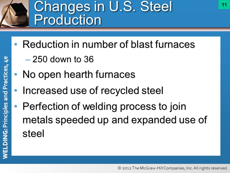 Changes in U.S. Steel Production