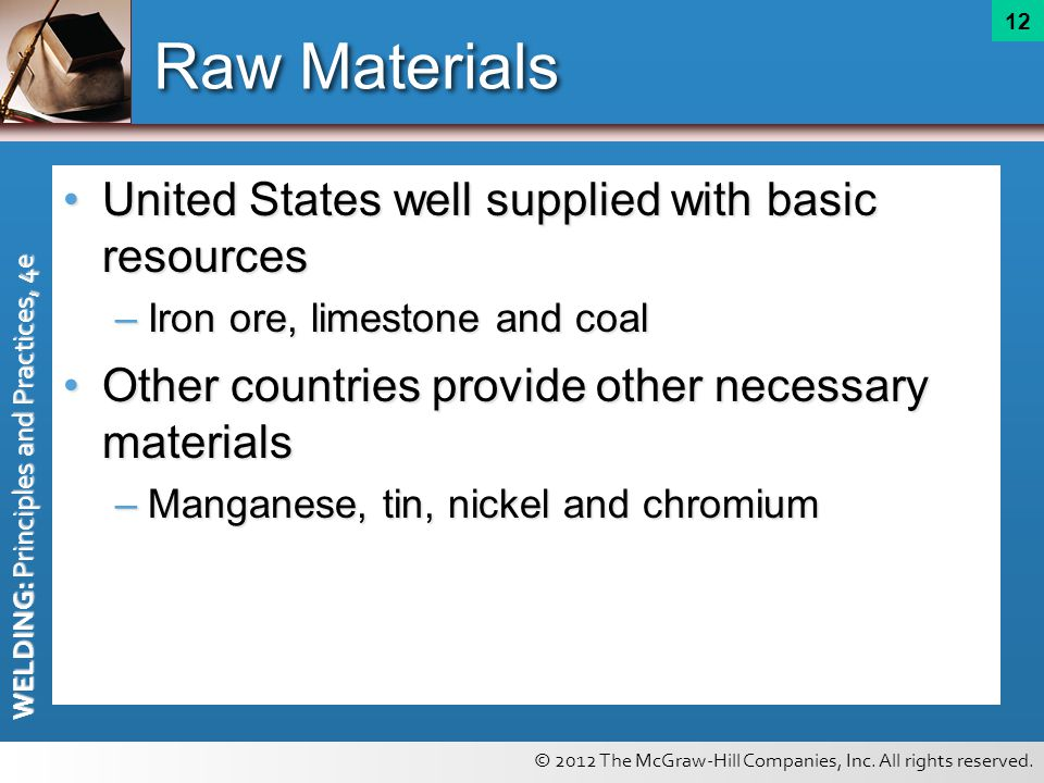 Raw Materials United States well supplied with basic resources