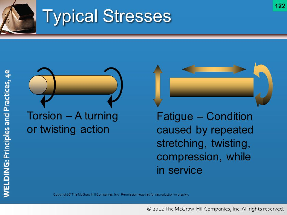 Typical Stresses Torsion – A turning or twisting action