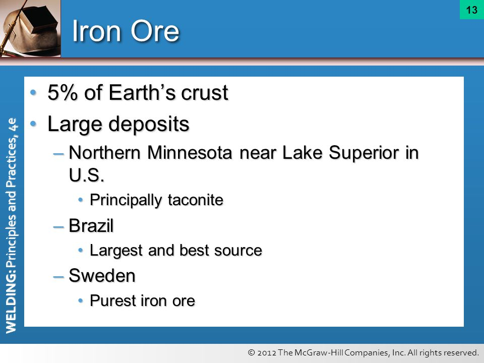 Iron Ore 5% of Earth's crust Large deposits