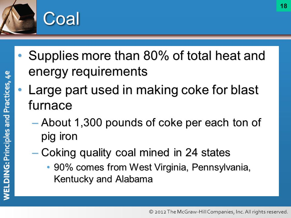 Coal Supplies more than 80% of total heat and energy requirements