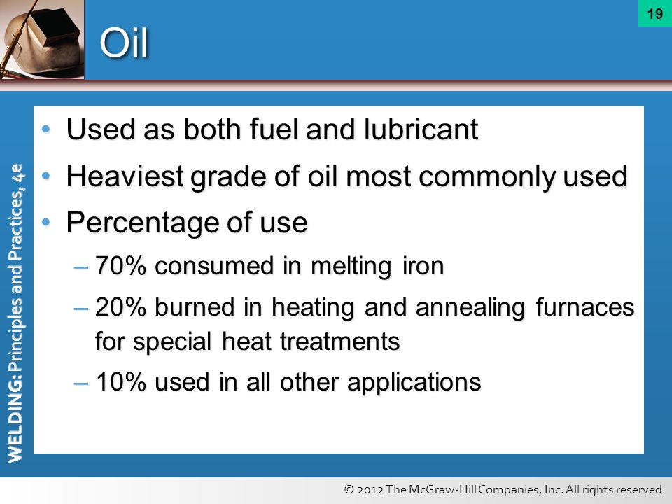 Oil Used as both fuel and lubricant